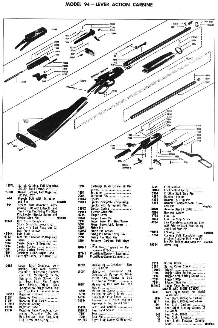 Winchester 1895 Parts Diagram Modern Design Of Wiring Marlin Model 94 30 101